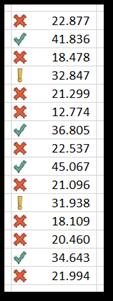 Betinget formatering: Tre symboler (uden cirkler)