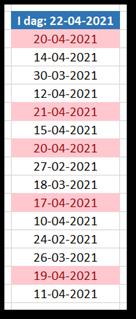 Betinger formatering: Efter dato