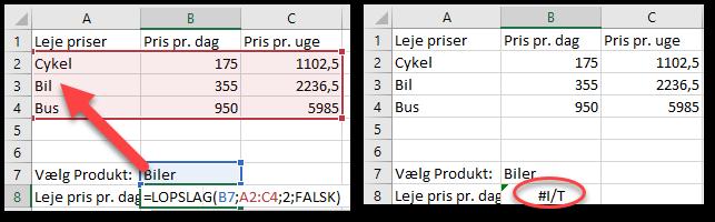 Eksempel på I/T fejlen i Excel