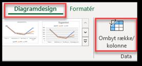 knappen til at bytte række og kolonne i fanen Diagramdesign