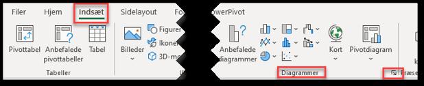 Dialogboksstarteren til diagrammer