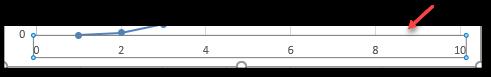 Klik på vandrette aksemærker og vælge delete