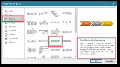 Dialogboksen SmartArt-grafik hvor du kan vælge en proces til din tidslinje i PowerPoint